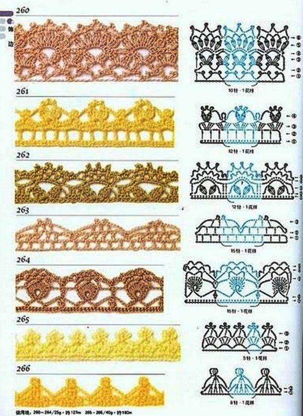 Colorful Häkeln Kanten Muster Picture Collection - Decke Stricken ...