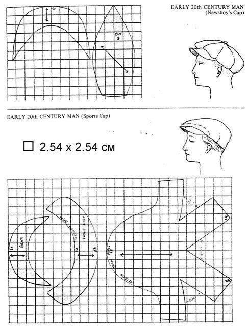 Радикал-Фото: Картинка   DIY: Sewing   Sombrero tejido a crochet ...