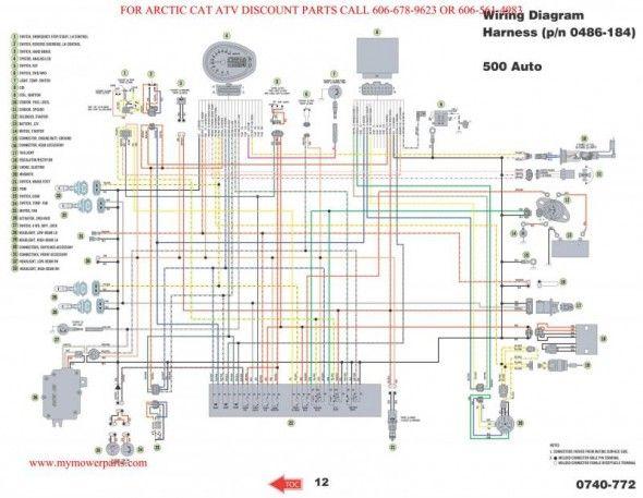 [EQHS_1162]  2001 Arctic Cat 400 4x4 Wiring Diagram in 2020 | Diagram, Electrical diagram,  Polaris ranger | Arctic Cat 400 4x4 Wiring Diagram Manual |  | Pinterest