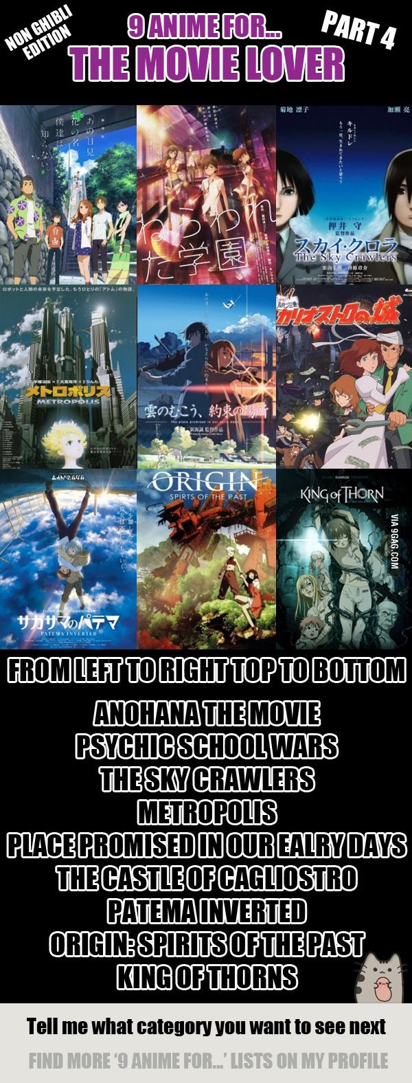 9 Anime For The Movie Lover Non Ghibli Edition Part 4 Anime Titles Anime Reccomendations Anime Suggestions