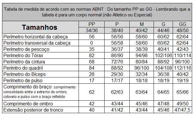 aa0ddecc5 Medidas de roupas masculinas  veja a tabela padrão ABNT - Industria Textil  e do Vestuário - Textile Industry - Ano VII