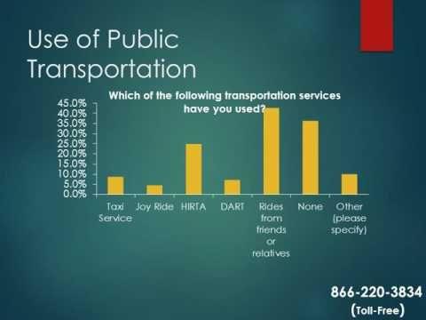 Non Emergency medical Transportation needs assessment Non - needs assessment