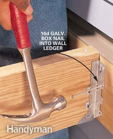 How To Install Joist Hangers The Correct Way Building A Deck