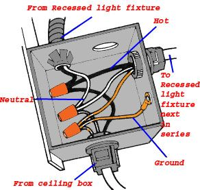 junction box wiring diagram for light fixture junction box wire splits … | electricity notes | home