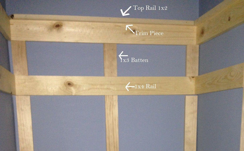 Top Shelf 1x2, Rail 1x4, Batten 1x3   Home Ideas   Pinterest ...