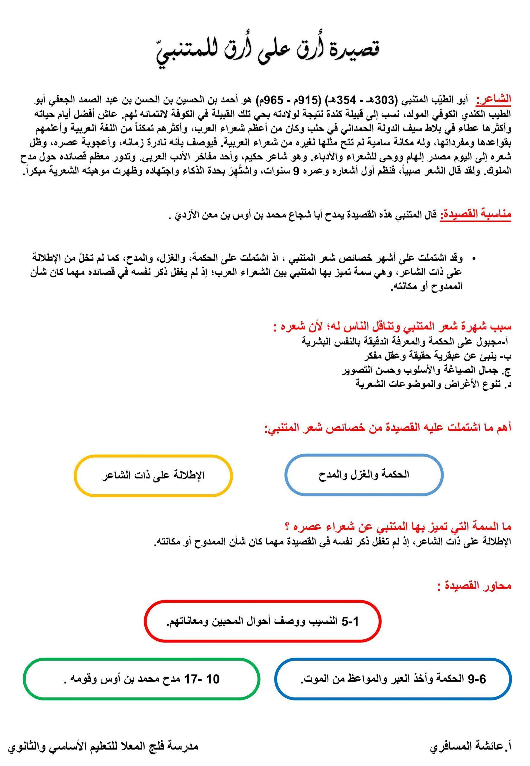 تحليل درس قصيدة ارق على ارق للصف الثاني عشر مادة اللغة العربية