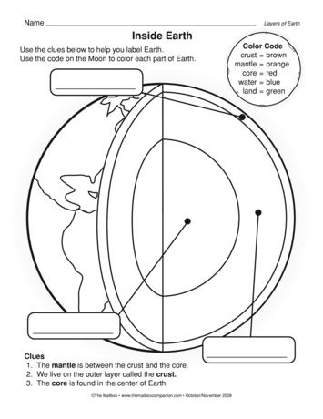 Swell Inside Earth Lesson Plans The Mailbox Education Elementary Wiring 101 Archstreekradiomeanderfmnl