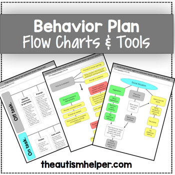 Behavior Plan Flow Charts and Tools Behavior plans, Students and