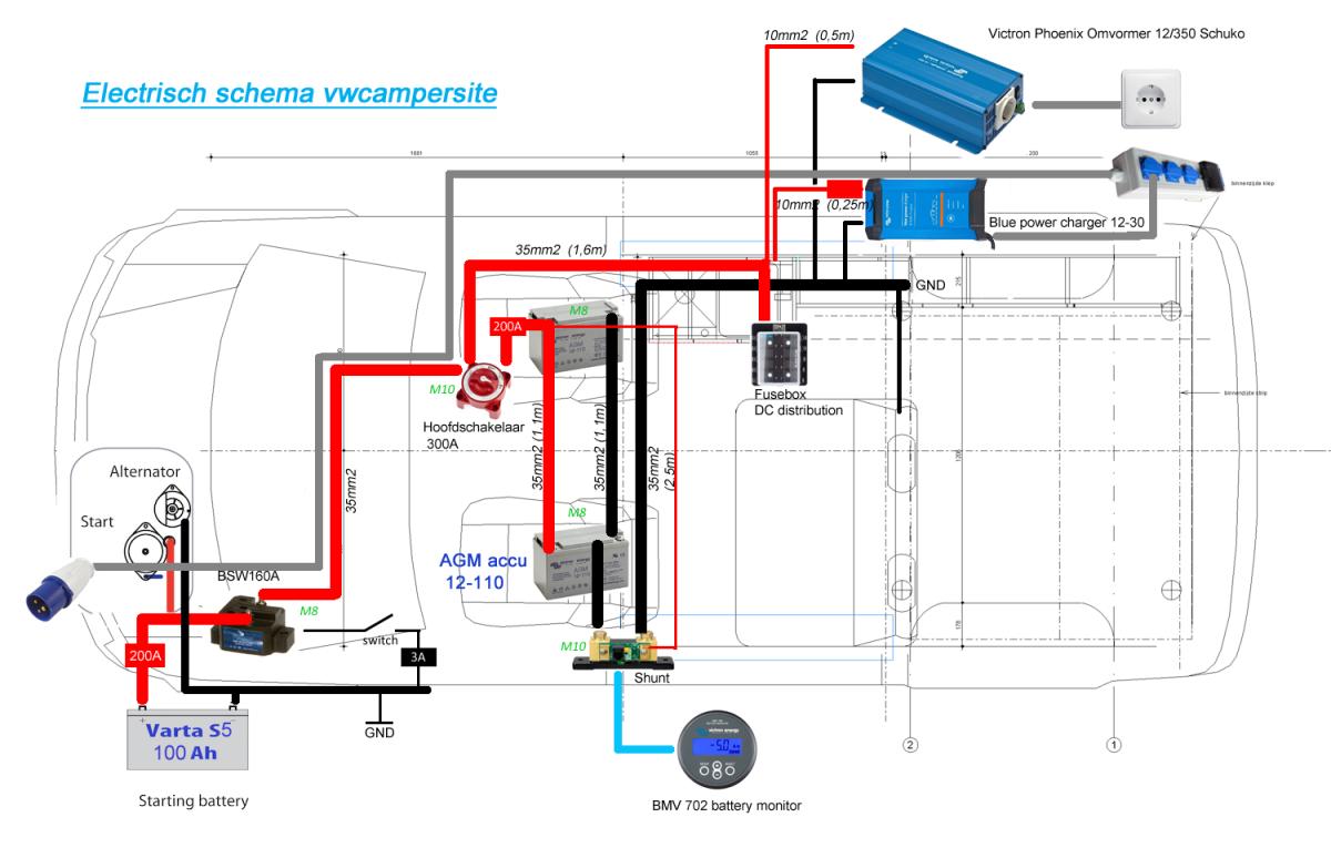 elektrisch-schema-plattegrond.png (1200×774) | Camper | Pinterest ...