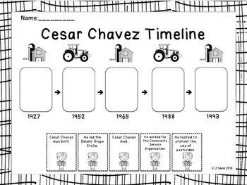 cesar chavez timeline cesar chavez timeline and social studies. Black Bedroom Furniture Sets. Home Design Ideas