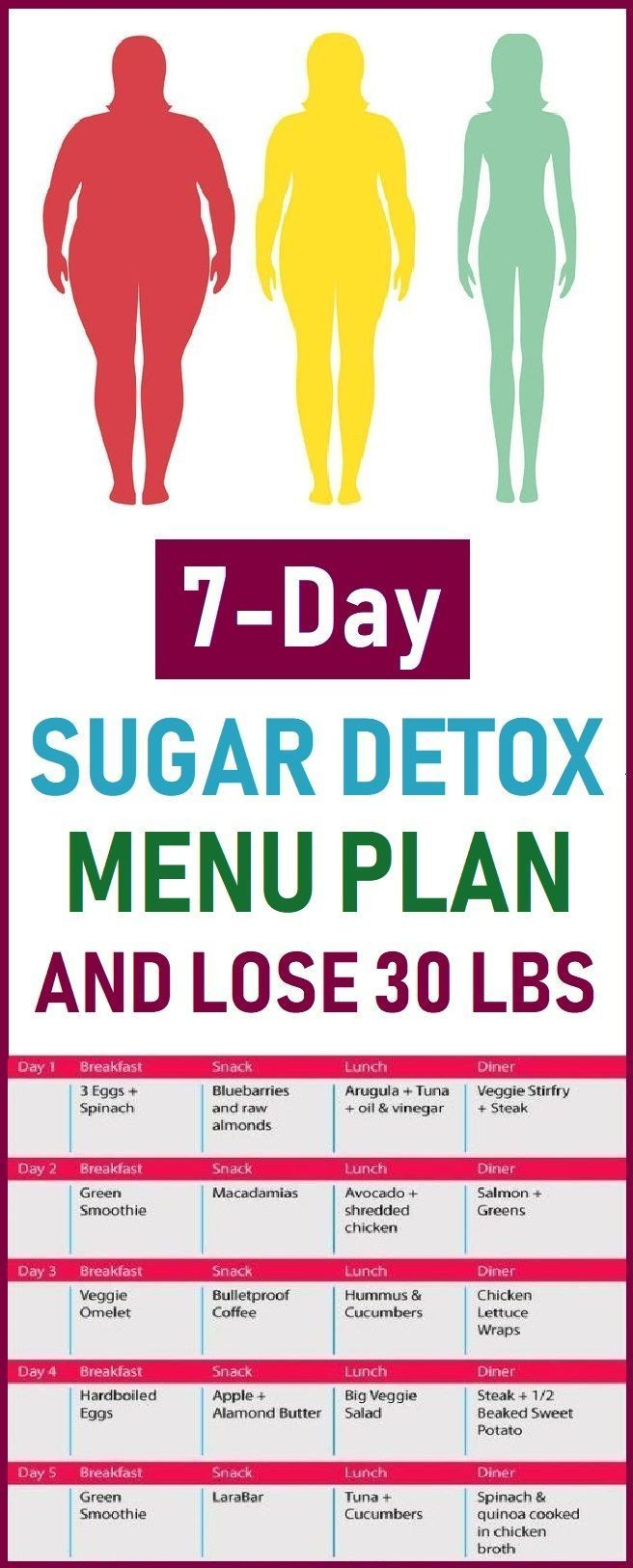 Mixed Detox Diet 3 Tage Dr. Oz #detoxtime #DetoxCleanseFood   - Detox Cleanse Food - #Cleanse #Detox #DetoxCleanseFood #detoxtime #Diet #Food #Mixed #Tage #sugardetoxplan