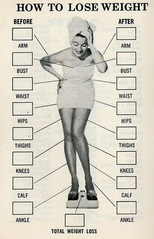 weight loss measuring chart