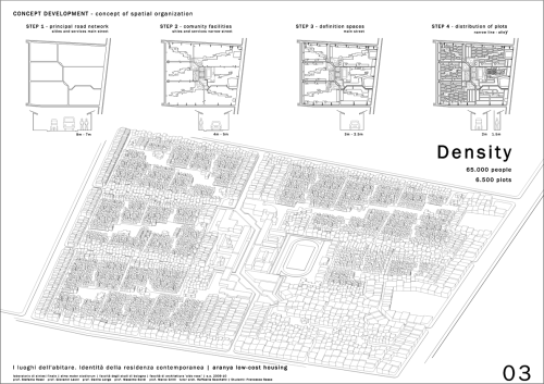 Balkrishna Doshi Aranya Via Arquitectura