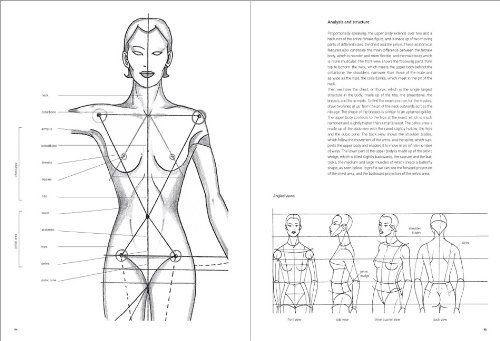 Figure Drawing For Fashion Design Pepin Press Design Books Elisabetta Drudi Tiziana Paci 9789054961505 Amaz Figure Drawing Fashion Drawing Fashion Design