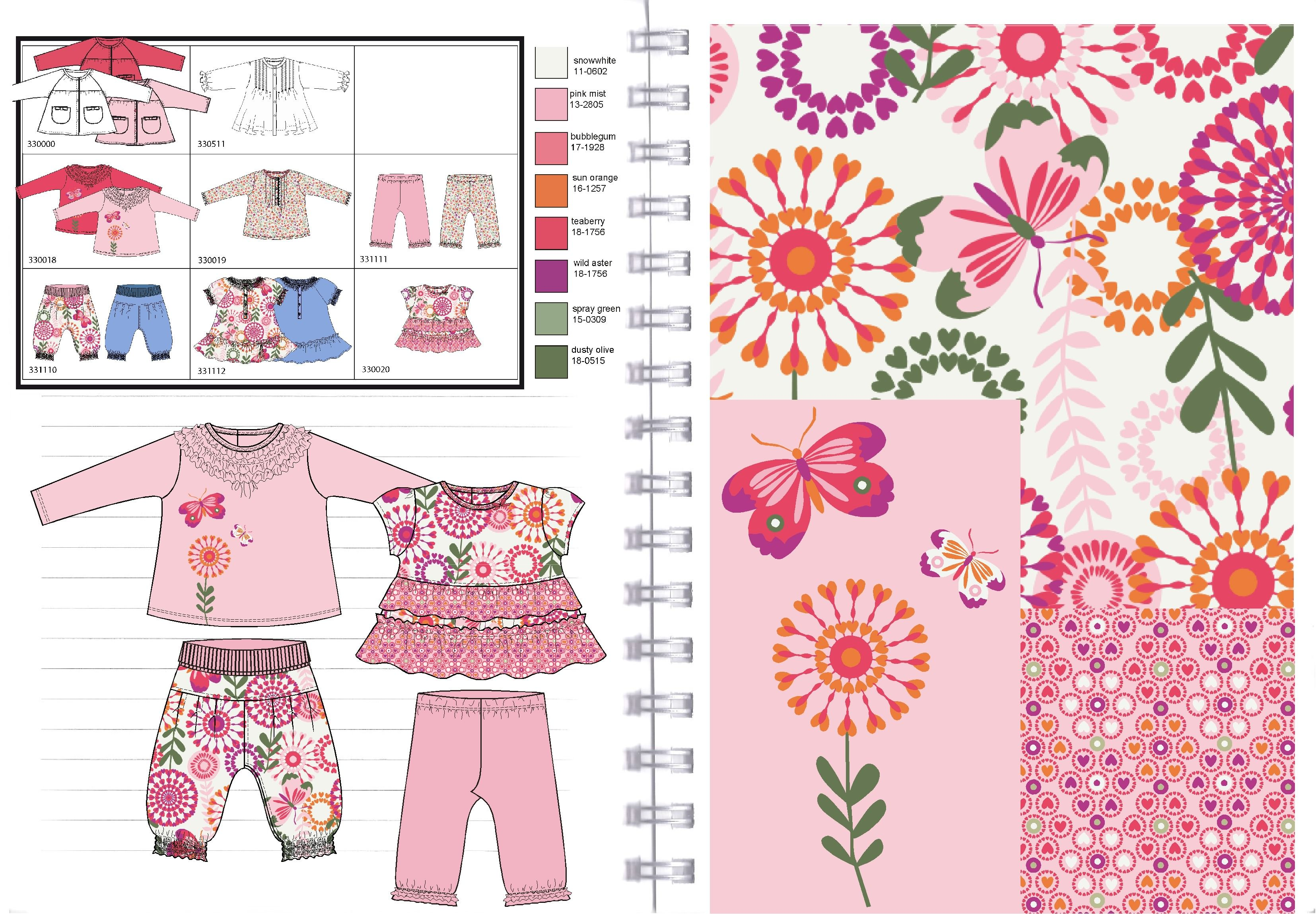 Total Concepts for Newborn Girls Summer Collection. | paneles diseño ...