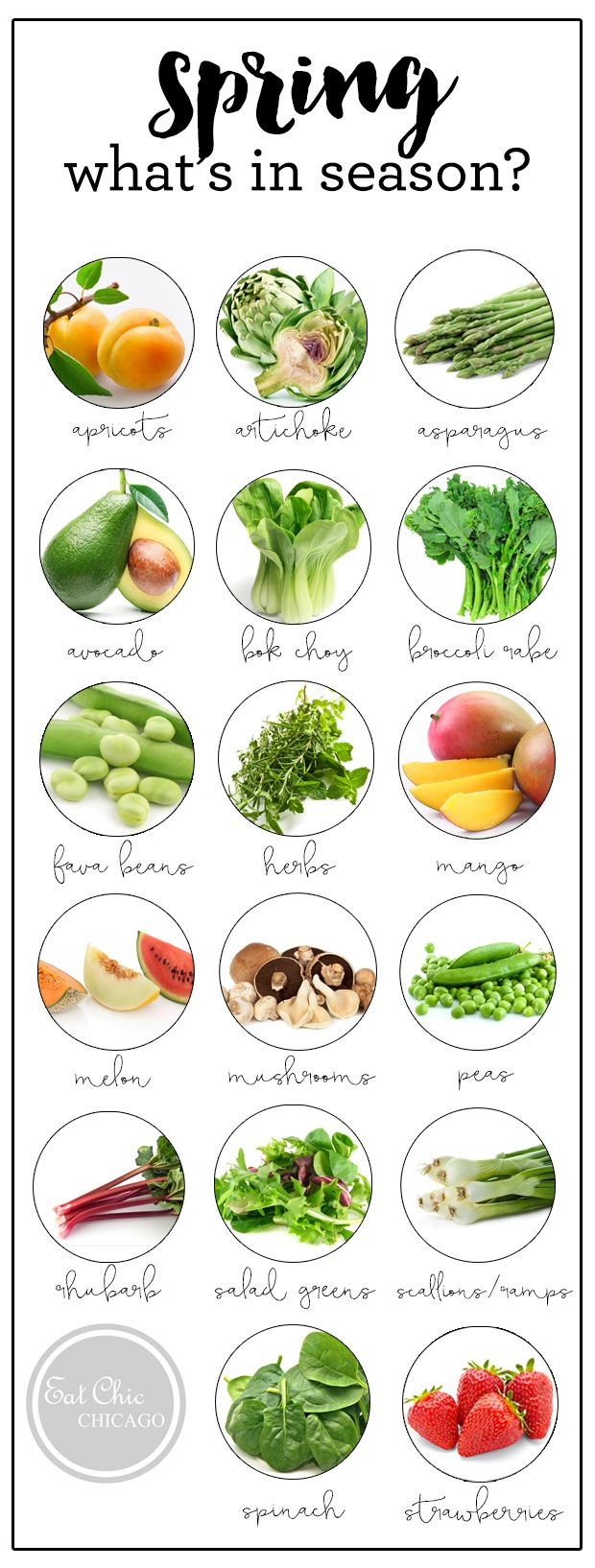 What's In Season – Spring Produce Recipes Produce 400 x 300