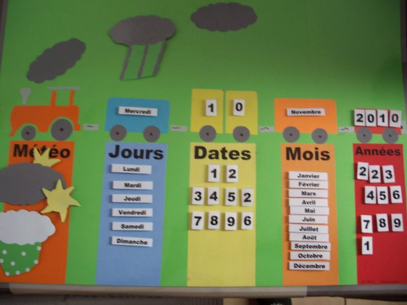 Calendrier Pour La Classe.Calendrier Perpetuel Le Blog De Clair Simboli Di Routine