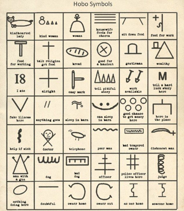 The Secret Language Of Crime Police Reveal Symbols Used