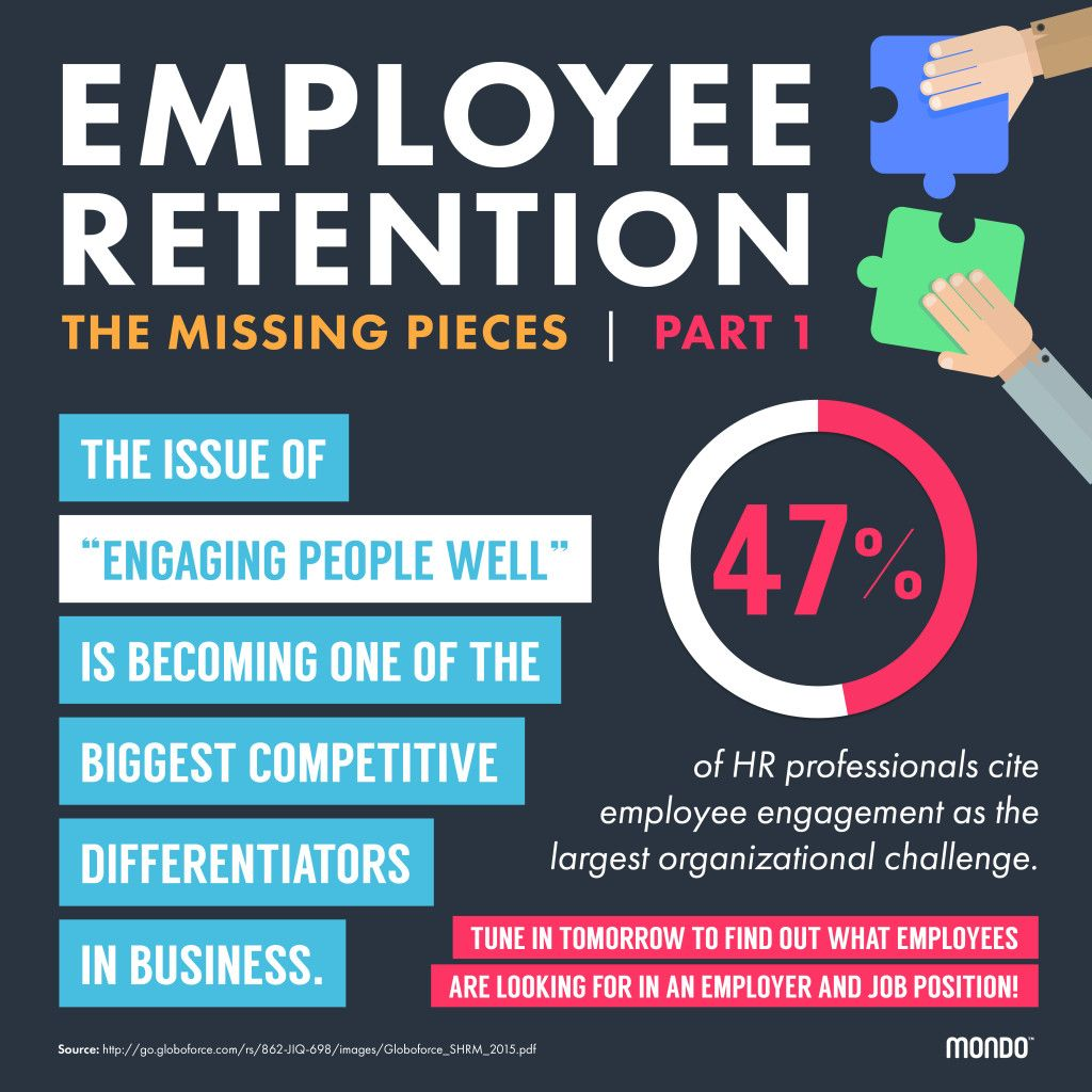 importance of employee retention during a Some employees change jobs frequently others rarely change at all whichever the case, companies need to do their best to hold onto their during that valuable training time, it will potentially bring down the productivity of all other employees because the rest of the company needs to make up for the.