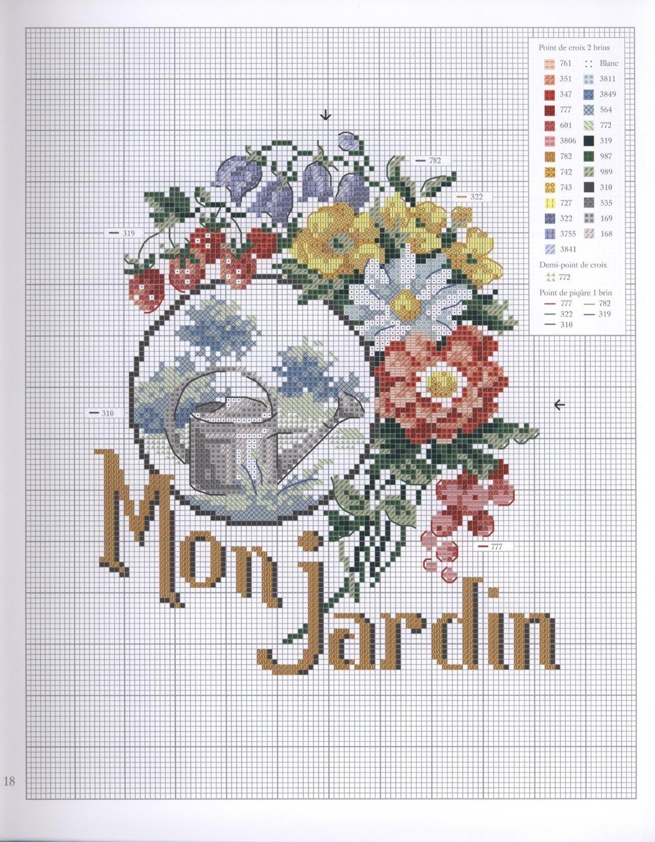 Couturière. Tirelire avec plans) – Photo | OK.RU   – Embroidery