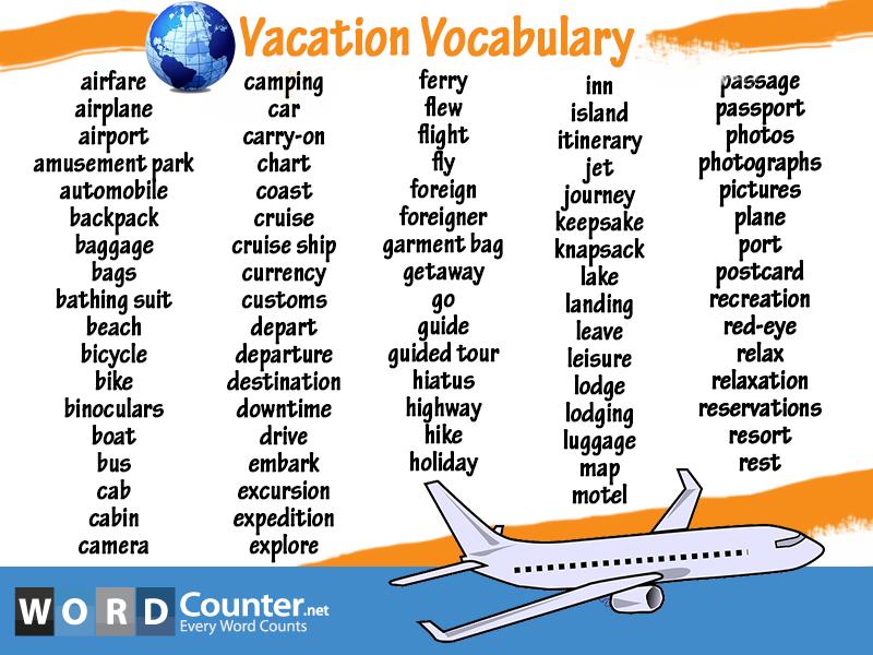 Vacation Vocabulary | Clase de inglés, Estilo indirecto ...