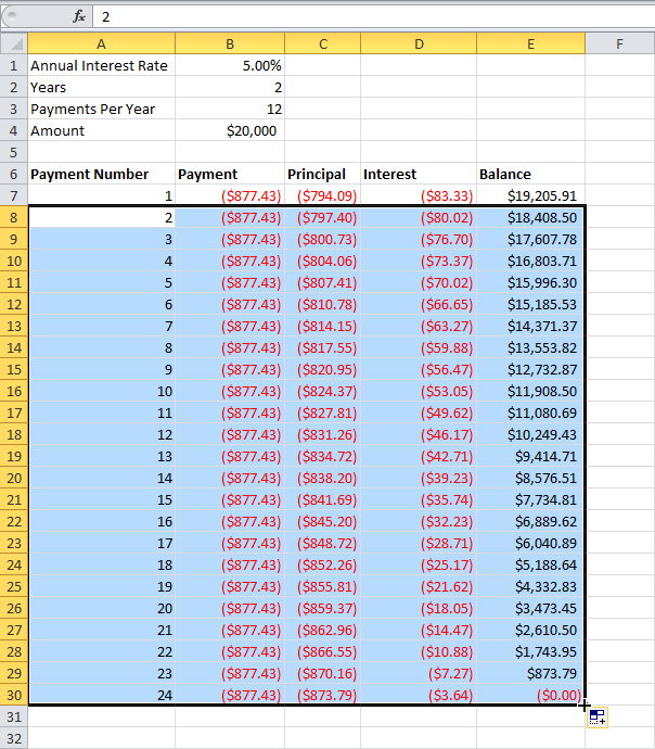 Loan Amortization Schedule in Excel | Amortization schedule