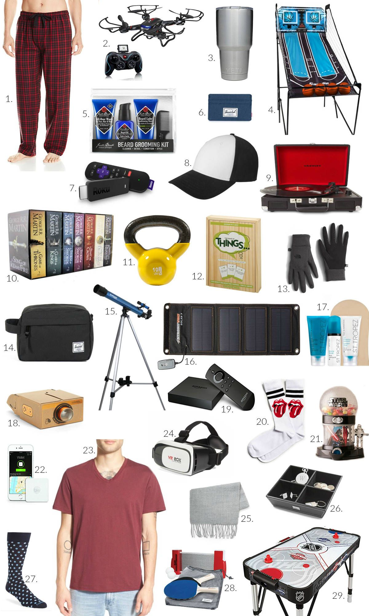 Christmas Gift Ideas For Guy Friends