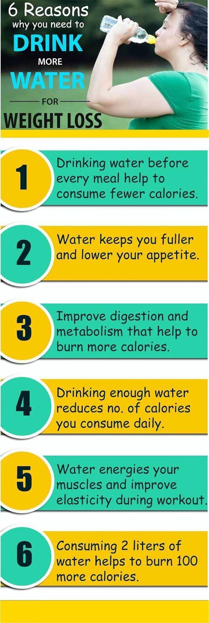 Quick weight loss tips without exercise #fatlosstips <= | whats the fastest way to lose weight#weigh...