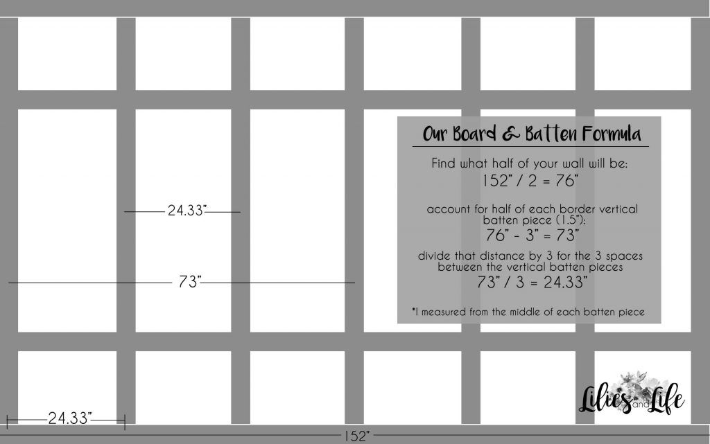 DIY Board and Batten Accent Wall Tutorial #boardandbattenwall