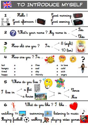 SE PRESENTER | Ecole | Apprendre l'anglais, Anglais ce1 et Anglais cm1