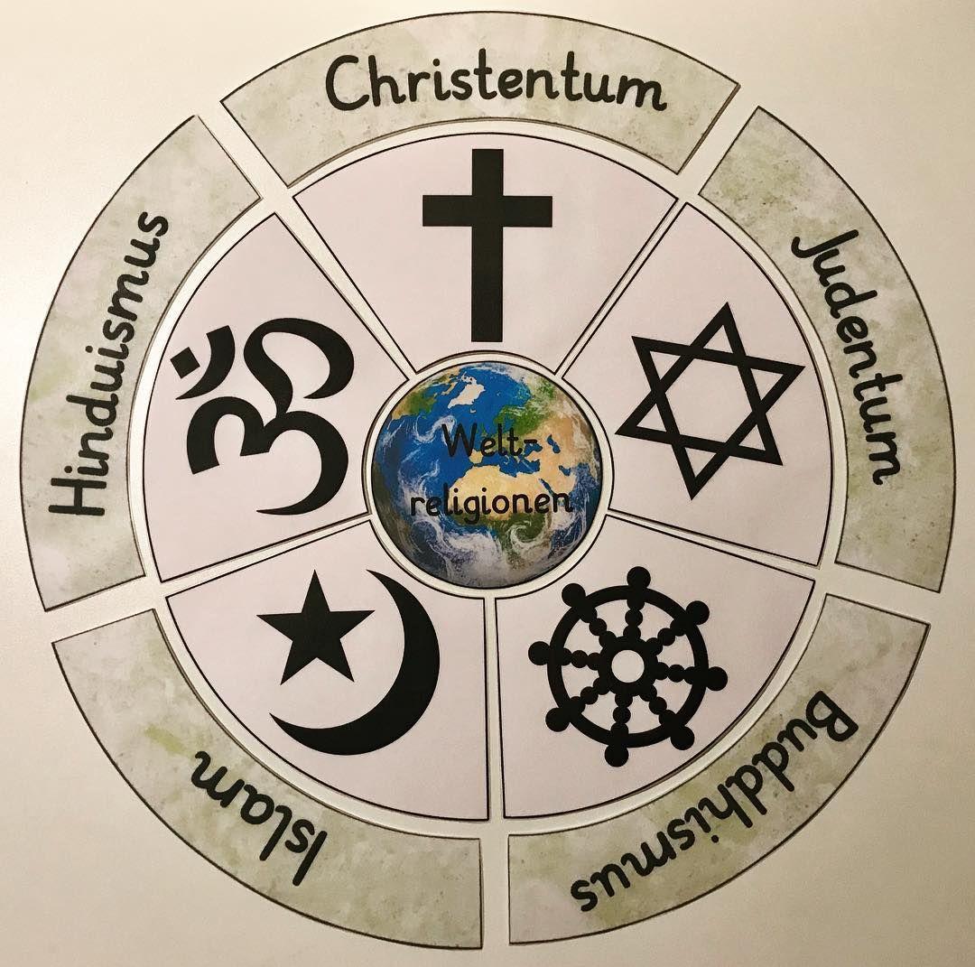 weltreligionen symbole