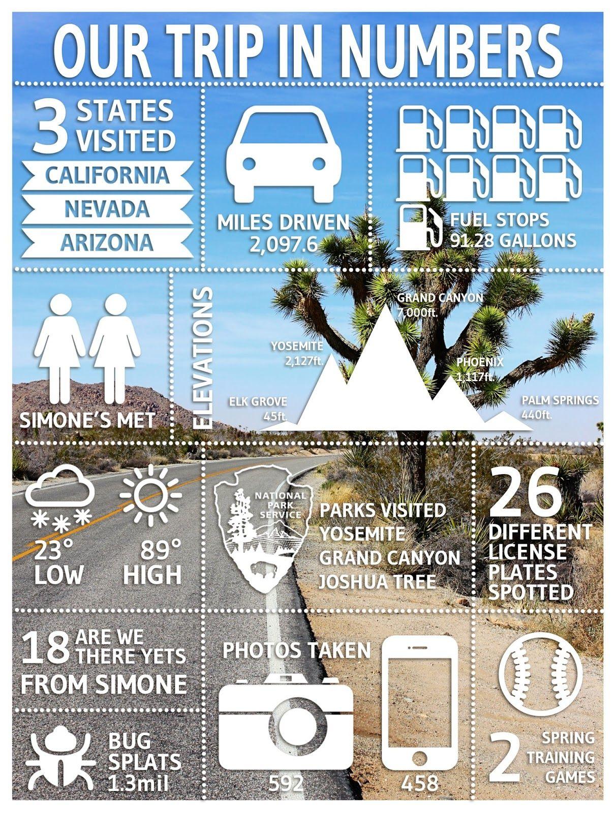 infographic design | photoshop tutorials - YouTube