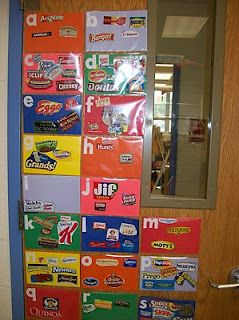 Environmental Word Wall.  Each week each student brings in a word for a certain letter.