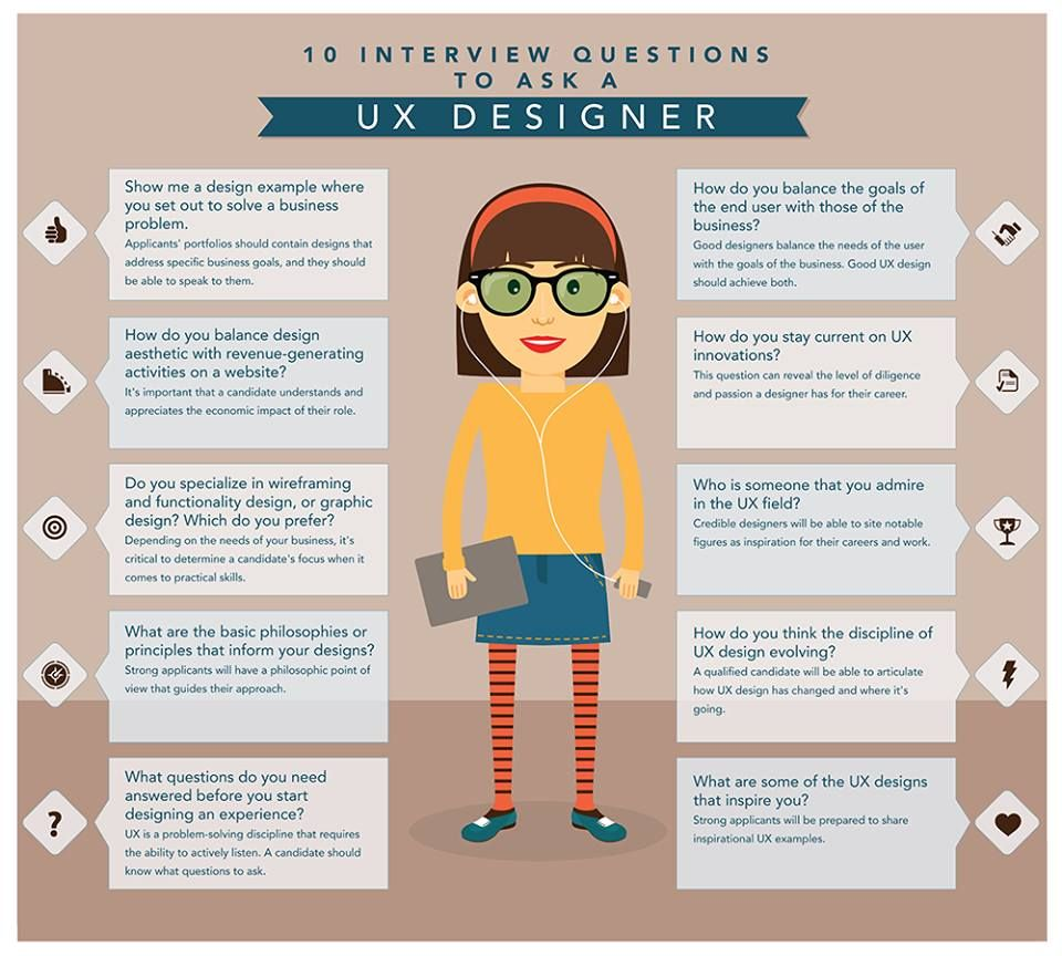 10 Interview Questions To Ask Ux Designer 10 Interview Questions Interview Questions To Ask This Or That Questions