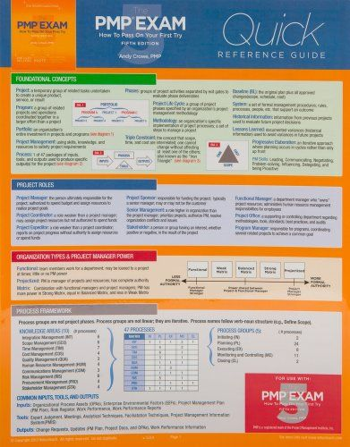 pin by nagy saad on project management pinterest pmp exam