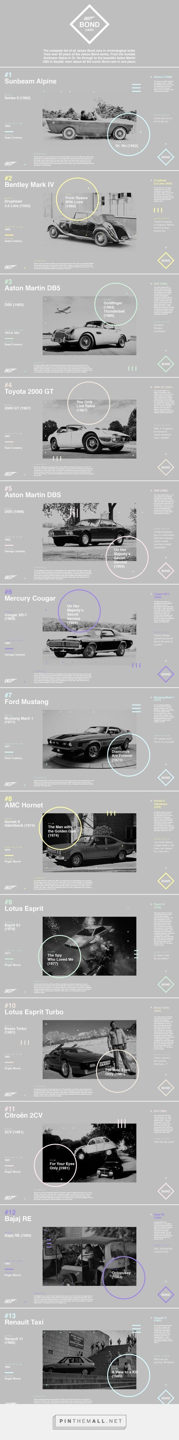 007 Bond Cars On Behance Infographic Design Timeline Design Presentation Design