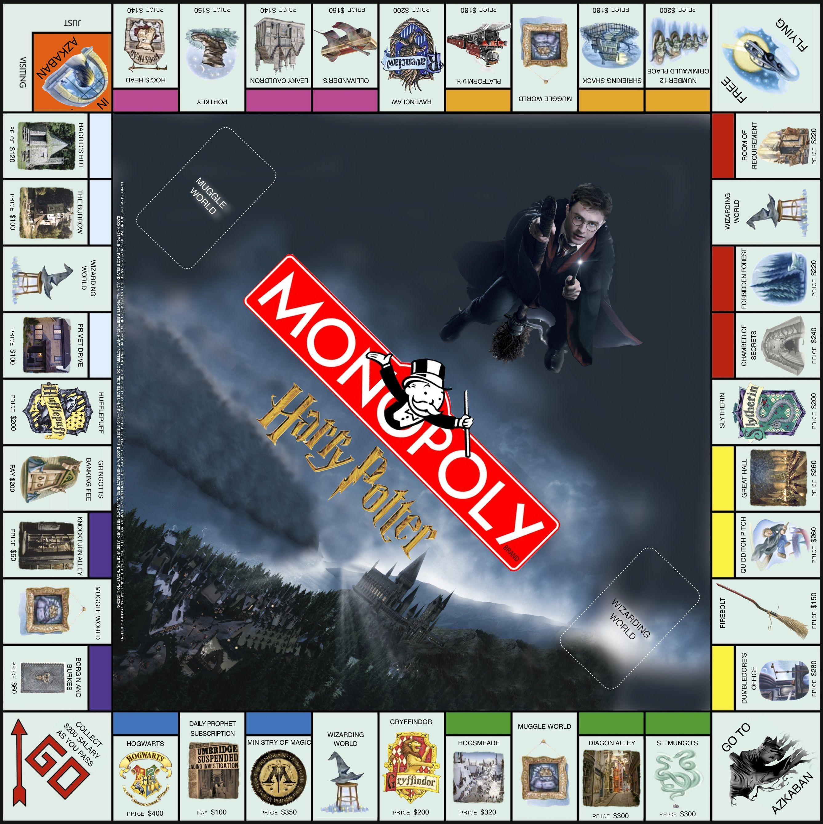 Want Harry Potter Monopoly Unfortunately Not A Real