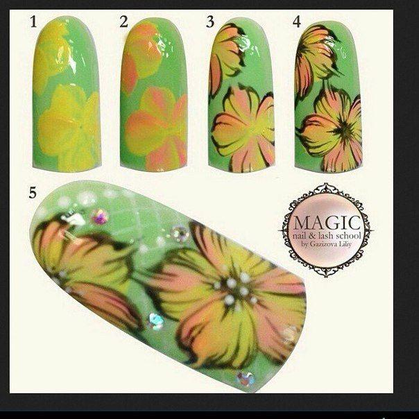Pin de Sonia Zafra en manicura | Pinterest | Manicuras y Flor