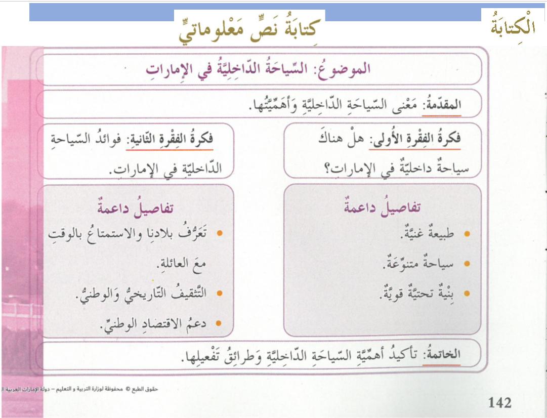 بوربوينت السياحة الداخلية في الامارات للصف الخامس مادة اللغة العربية Bullet Journal Journal