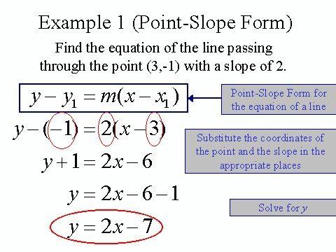 point slope form example  Point Slope Formula | Algebra, Algebra 14, College math