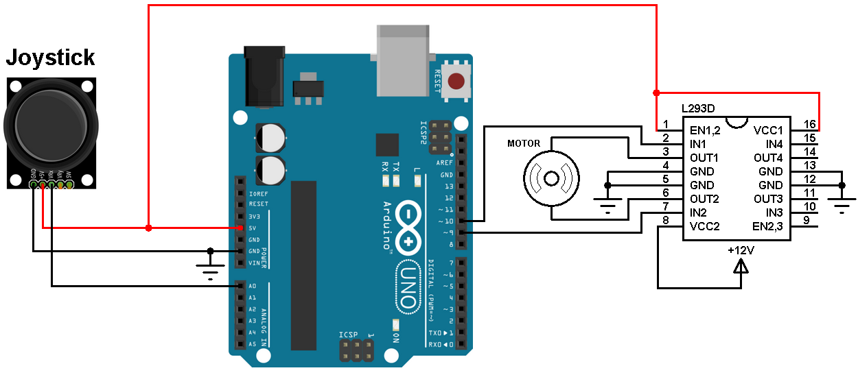 This Post Shows How To Control A Dc Motor Speed And Direction Using Arduino Joystick And L293d Driver The Joystick Ps2 Joystick Arduino Joystick Motor Speed