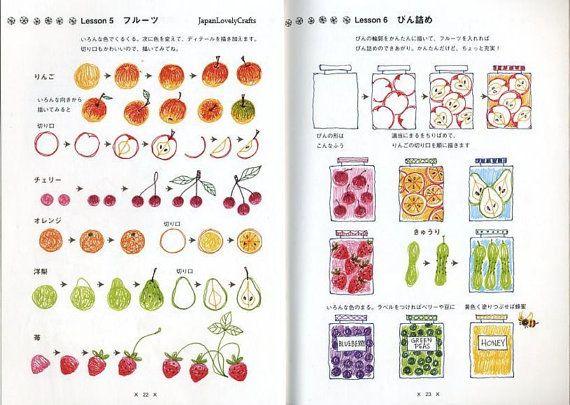 Stylo Bille Stylo Carnet De Dessin Japonais Facile Dessin Kawaii