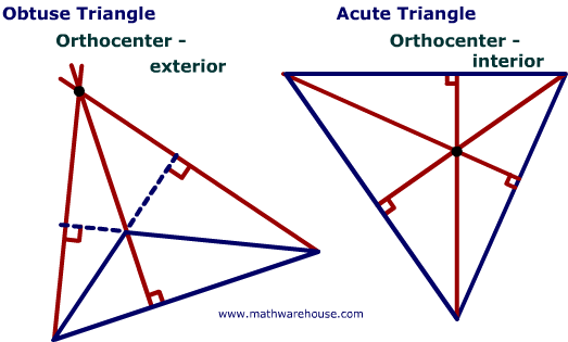 Geometric Points Of Concurrency Geometry Pinterest