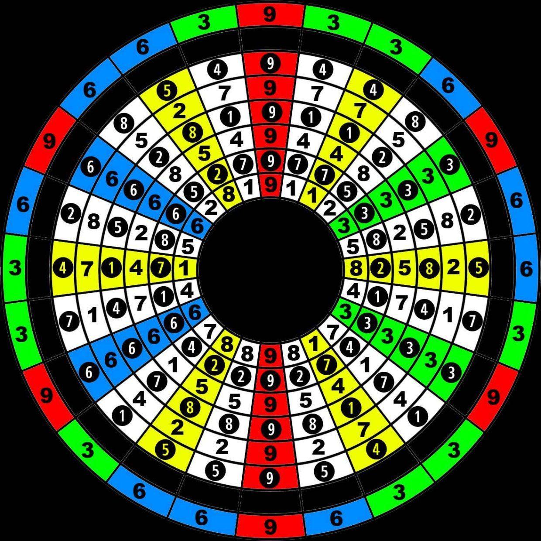 14 More Fibonacci In 2020 Fibonacci Math Kalyan Tips