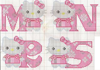 Sandrinha Ponto Cruz: Alfabeto Hello Kitty