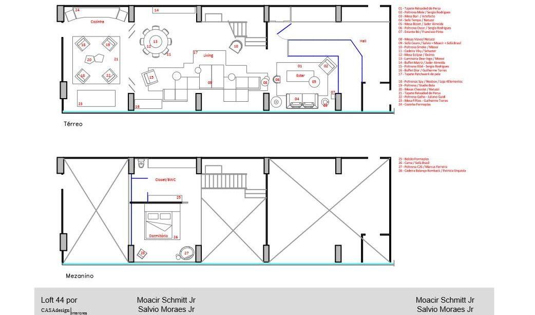 Dise o de apartamento tipo loft moderna decoraci n for Diseno de un apartamento moderno