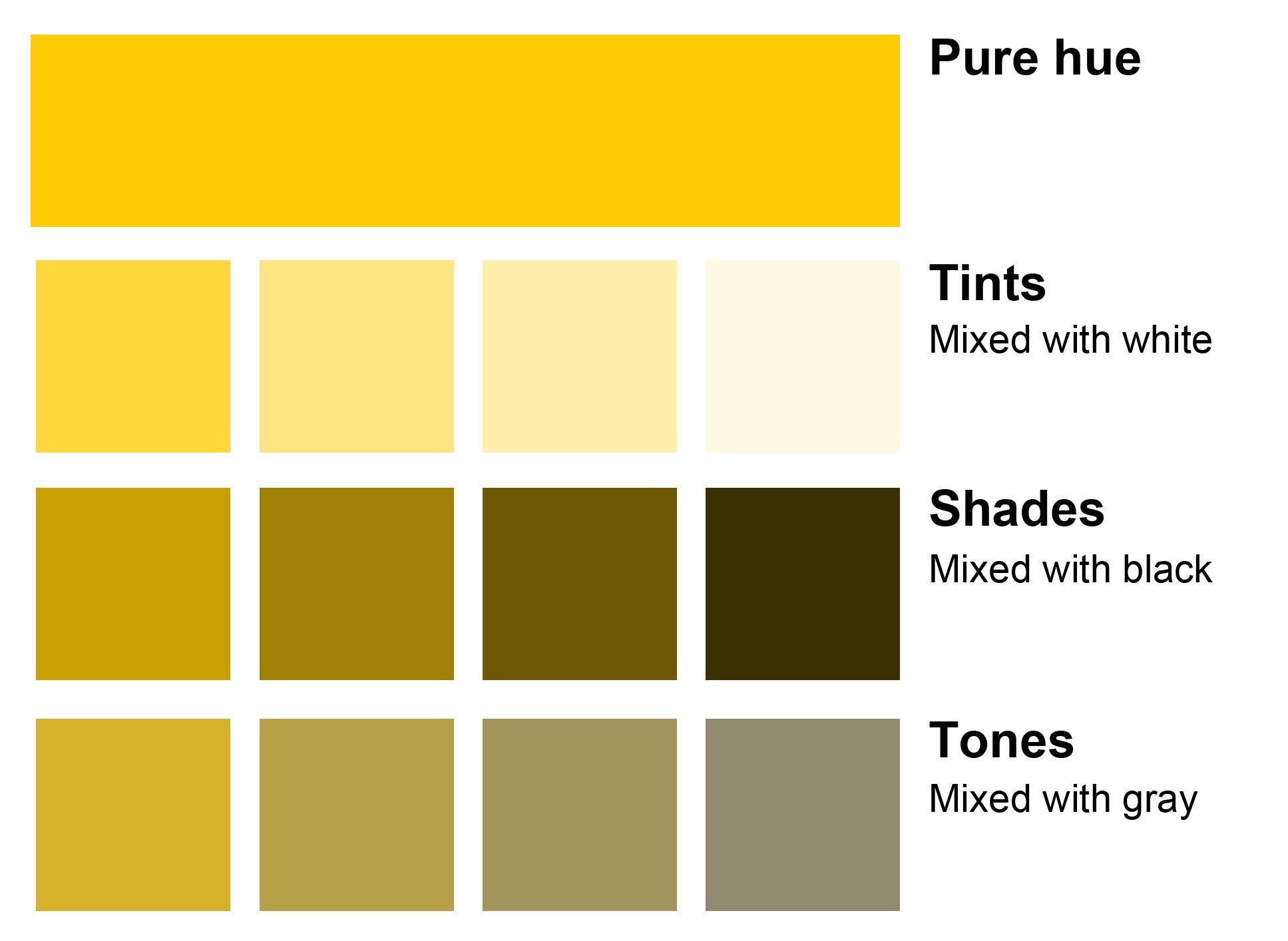 Using Color In Textile Design Shades Of Yellow Color Color