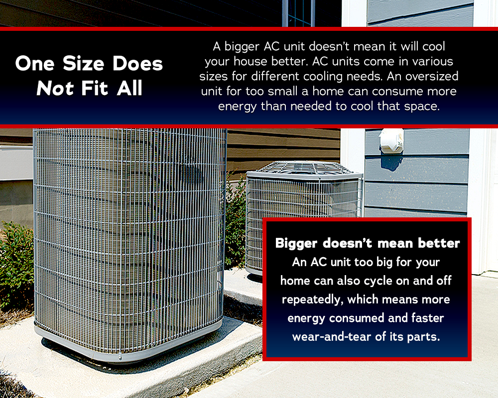 Contact Us Ac Units Air Conditioning Services Ac Heater