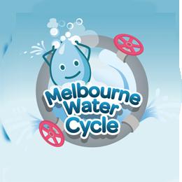 Melbourne Water Cycle Game Water Cycle Game Water Cycle