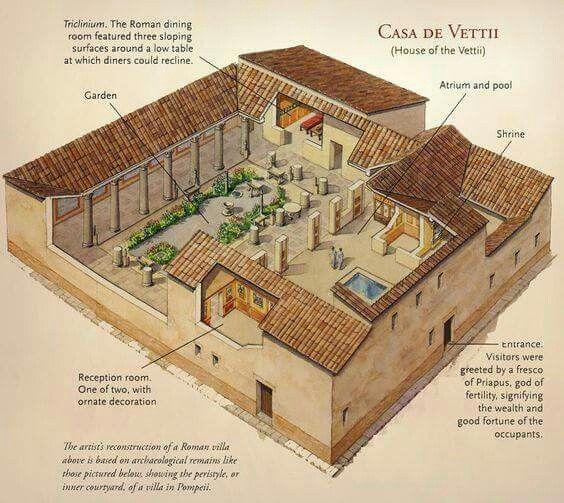 Pompei Casa Dei Vetti Ancient Roman Houses Roman House Ancient Rome